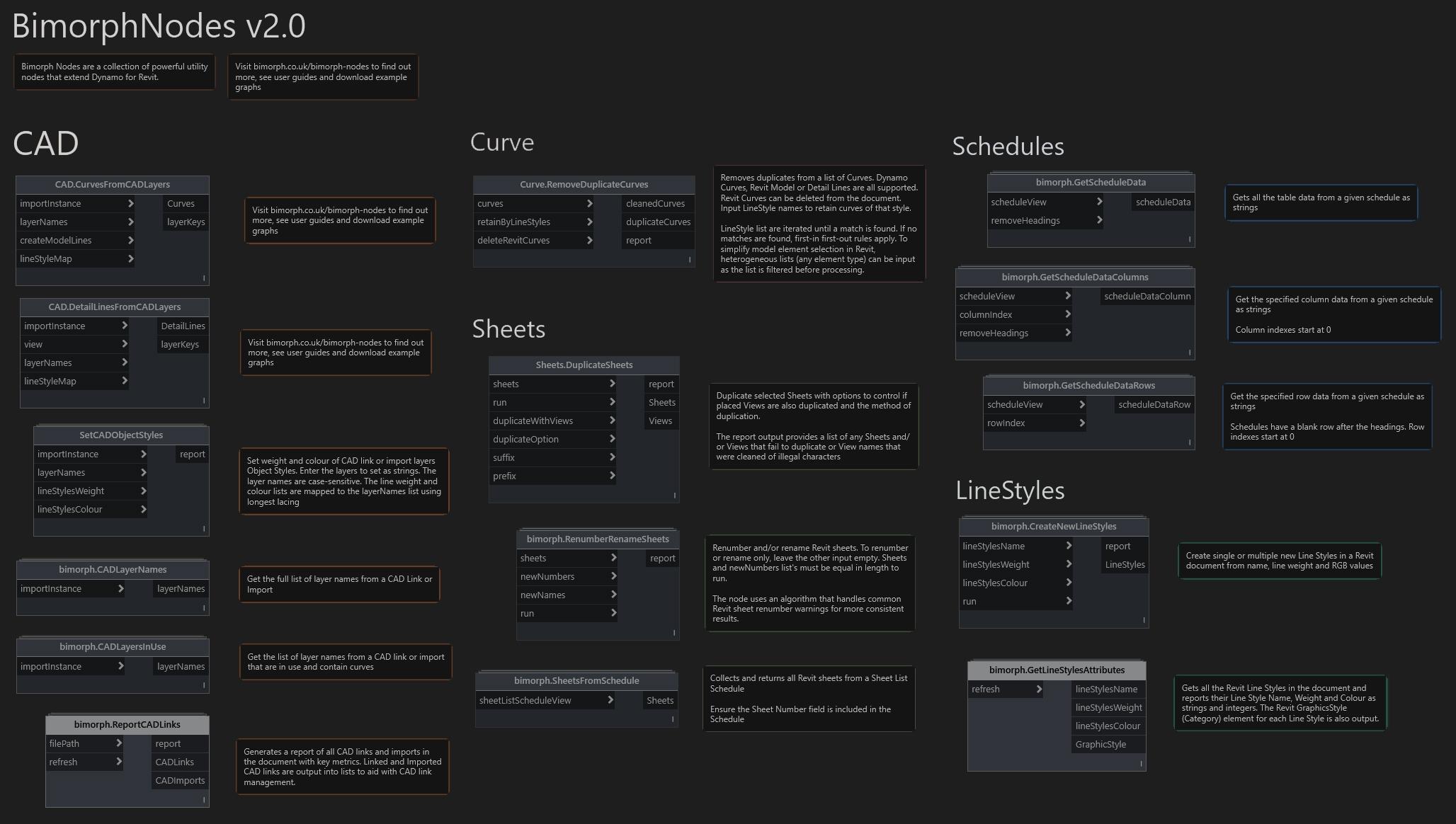 Bimorph Nodes version v2.0 package Dynamo BIM for Revit