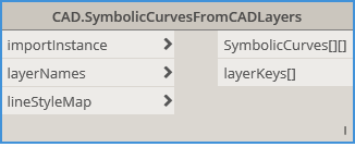 CAD Sybolic Curves From CAD Layers BimorphNodes v2.1 Dynamo BIM for Revit