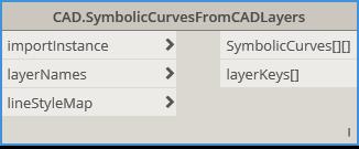 CAD Sybolic Curves From CAD Layers BimorphNodes v2.1 Dynamo BIM for Revit