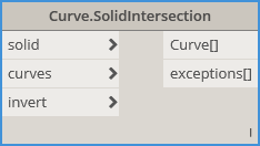 Curve Solid Intersection Bimorph Nodes v2.1 Dynamo BIM for Revit