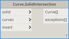 Curve Solid Intersection Bimorph Nodes v2.1 Dynamo BIM for Revit