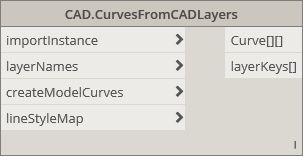 Dynamo BIM Package CAD.CurvesFromCADLayers BimorphNodes v2.2
