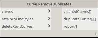 Dynamo BIM Package Curve.RemoveDuplicates BimorphNodes v2.2