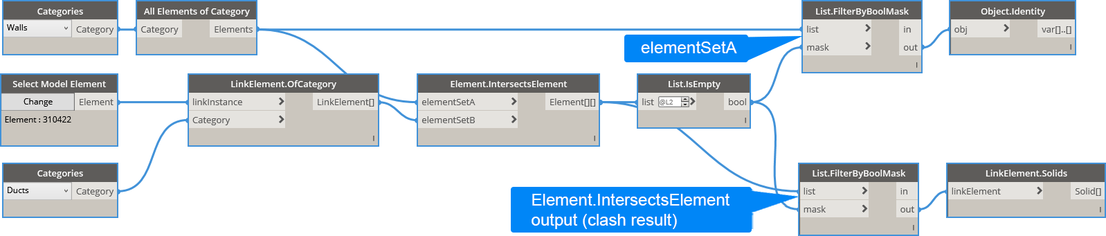 Element-IntersectsElement-Clean-List-Workflow Dereferencing a non-pointer exception BimorphNodes v2.2