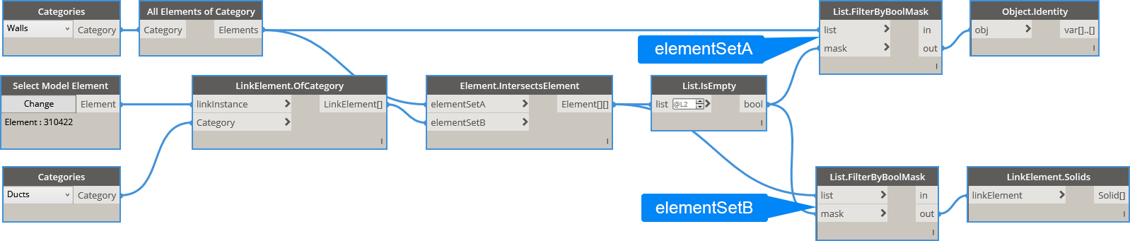 Element.IntersectsElement Clean List Workflow Dereferencin non-pointer BimorphNodes v2.2