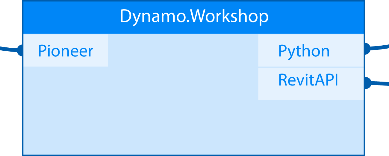 Bimorph Pioneer Dynamo BIM Training Workshop